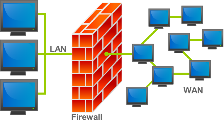 Firewall illustration by Bruno Pedrozo via CC BY-SA 3.0